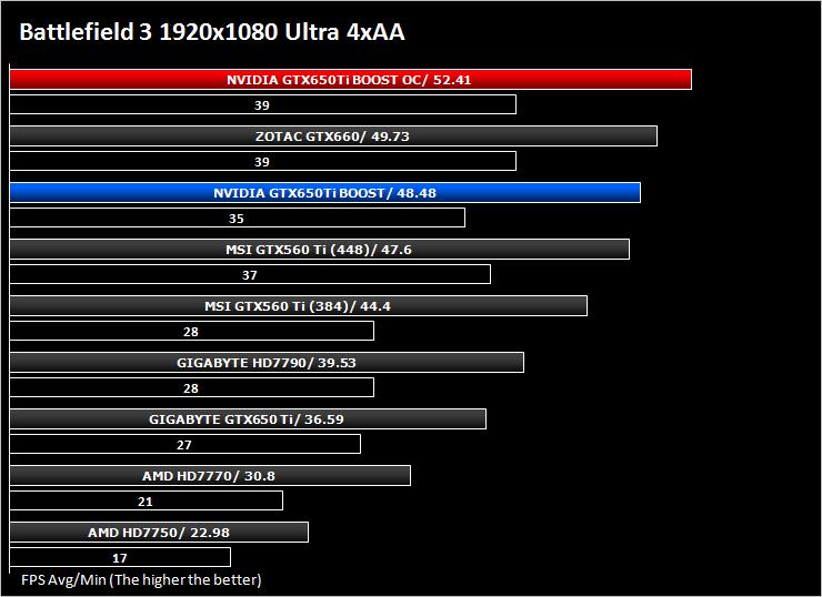 650Ti boost s 1GB pamate pod 140€