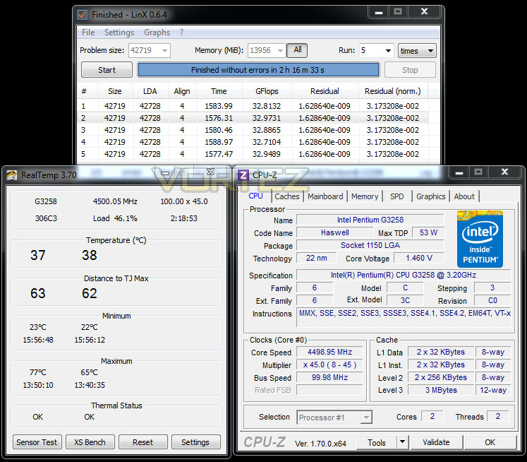 Stress Test X264: Intel Pentium K Anniversary G3258 Review