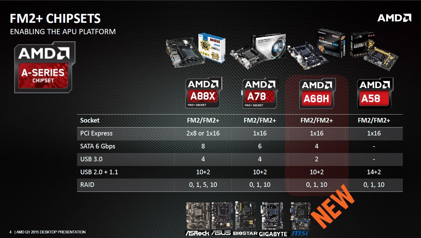 AMD A8-7650K Review - Test Setup
