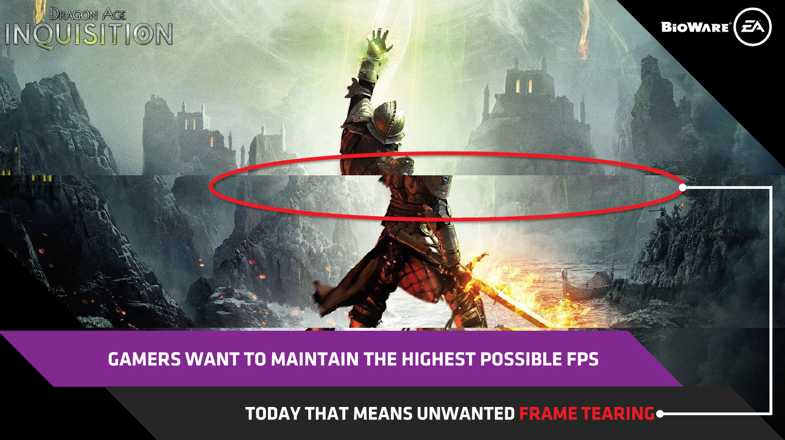 FreeSync And Similar Frame Synchronisation Technologies Are Born From The  Same Underlying Issue U2013 A Mismatch Between The Normally Fixed Refresh Rate  Of A ...
