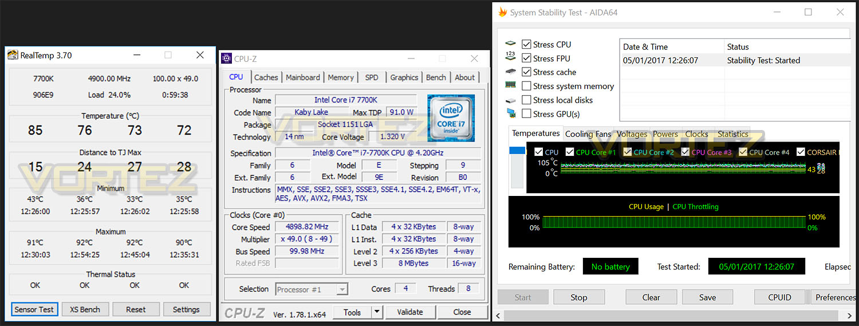 GIGABYTE AORUS Z270X-Gaming 9 Review - Test Setup & Overclocking