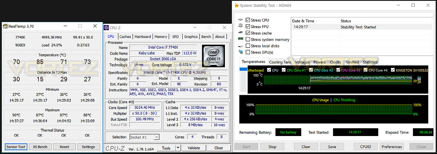 MSI X299 GAMING PRO CARBON AC Review - Test Setup