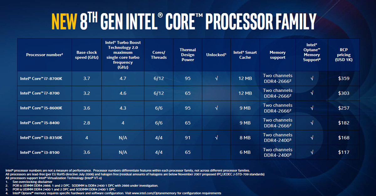 intel-coffee-lake-launch-range.jpg