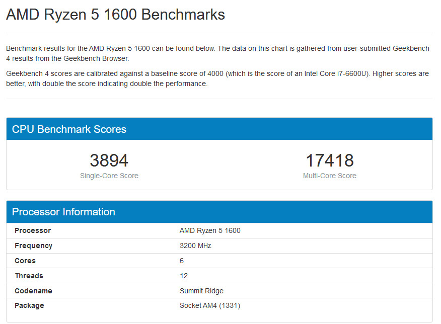 AMD Ryzen 5 2600 Geekbench Scores Leak - ~15% Over The Ryzen