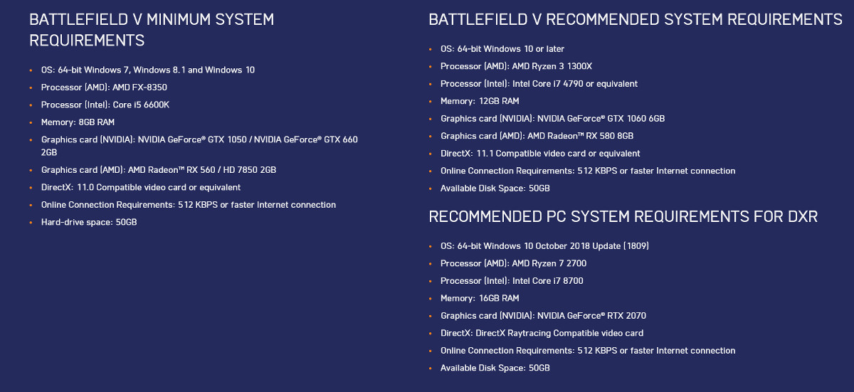 EA Outline Battlefield 5 PC System Requirements, Including