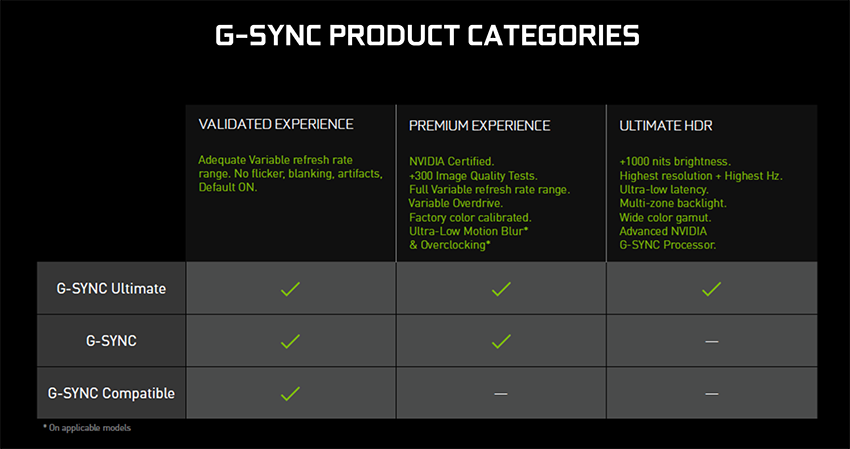 nvidia-g-sync-monitor-stack-comparison-850px.png