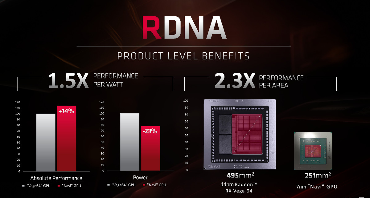 amd-rdna-on-7nm-size-and-benefits-1.jpg
