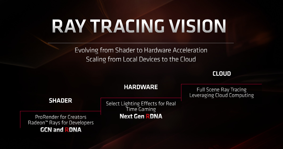 amd-ray-tracing-on-rdna-plans.jpg