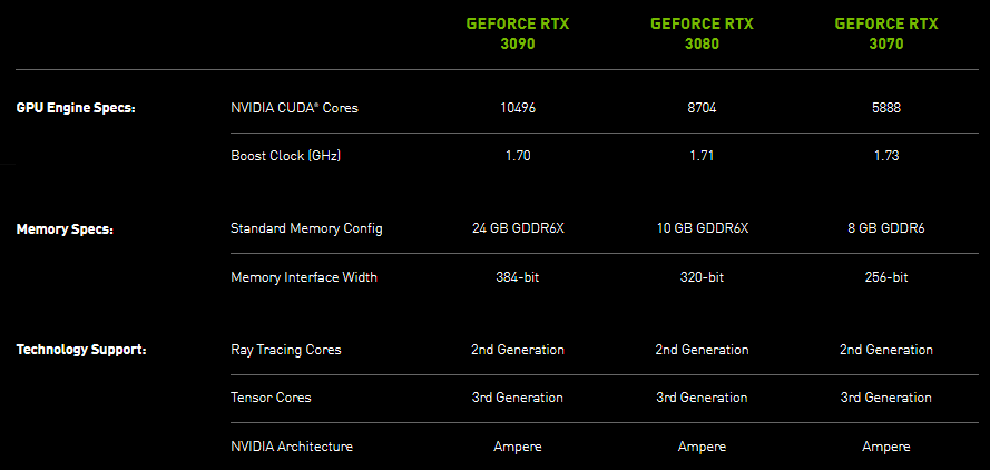 nvidia-ampere-headline-specs.png
