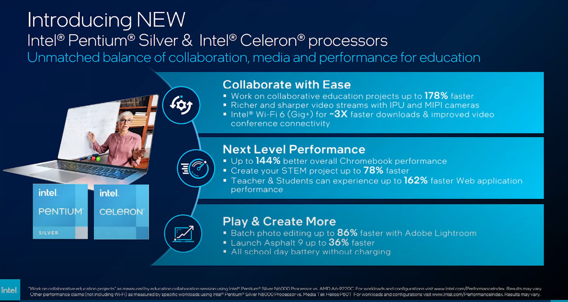 intel-ces-2021-celeron-and-pentium-silver-highlights.jpg