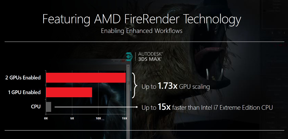 Built For VR - AMD Launches The Radeon Pro Duo - amd radeon