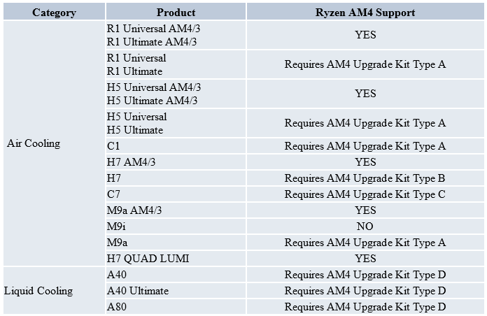 cryorig am4 upgrade details.png