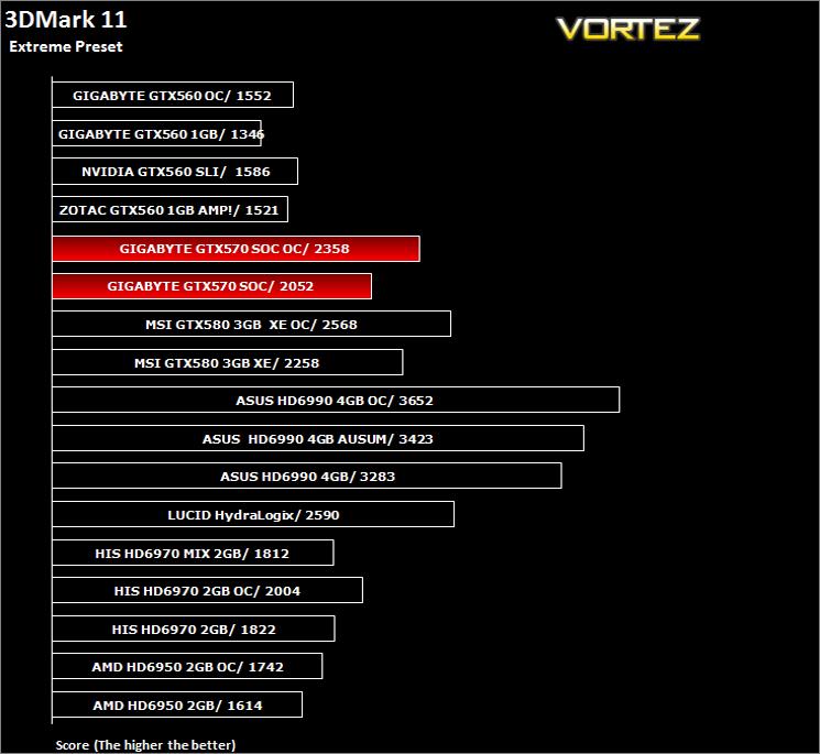 Unigine heaven 2 5 heaven benchmark is a directx 11 gpu benchmark