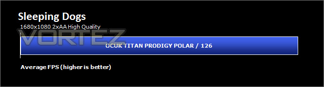 how to kill a titan in prodigy