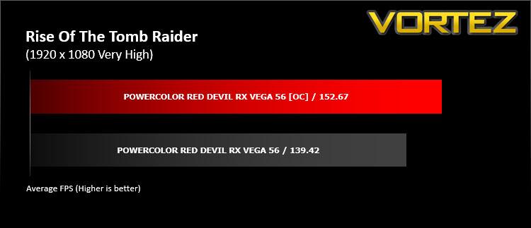 PowerColor Red Devil RX VEGA 56 Review - Overclocking