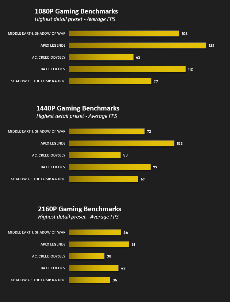 Aftershock Impulse Review - Benchmarks: 1080p, 1440p, 4K Gaming