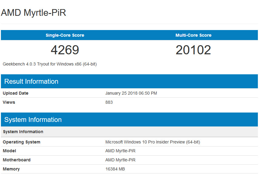 AMD Ryzen 5 2600 Geekbench Scores Leak - ~15% Over The Ryzen 5 1600?