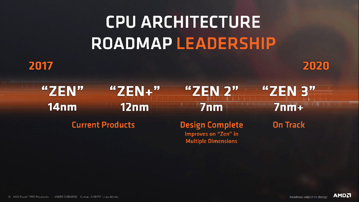 AMD Ryzen 3000-Series Rumoured To Introduce 12-16 Core Chips In 2019