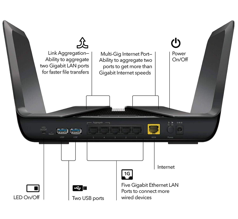 NETGEAR Intros Nighthawk AX8 WiFi Router