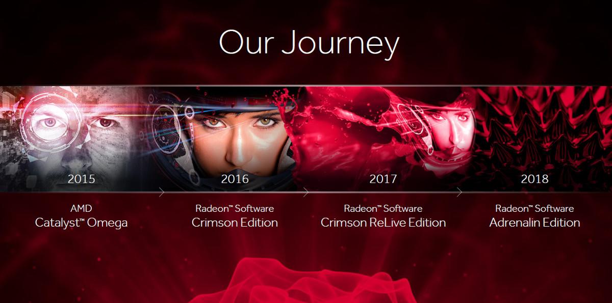 Prepare For An Adrenalin Rush - AMD Radeon Unveil Their 2019