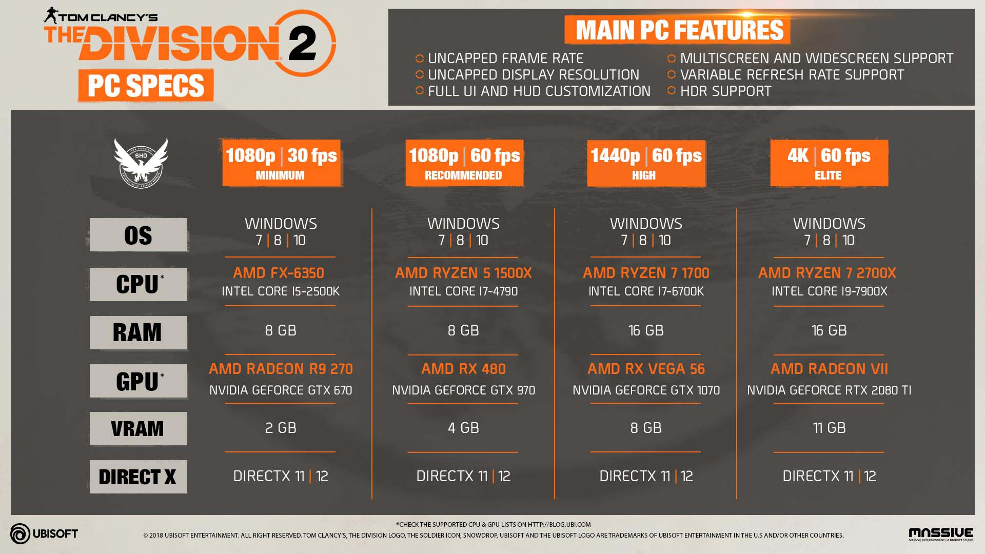 Tom Clancy's The Division 2 Launching March 15, AMD PC