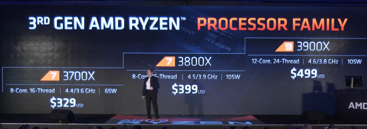 AMD Finally Unveil Next-Gen Ryzen At Computex: Up to 12