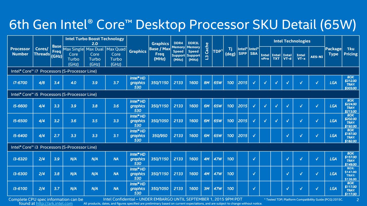 Intel's Skylake Lineup Detailed