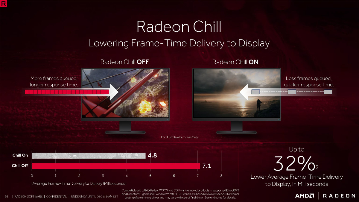 AMD Release Crimson ReLive, The Latest Radeon Software With