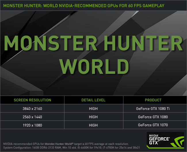 NVIDIA Recommends GTX 1070 and Intel Core i7 For Monster